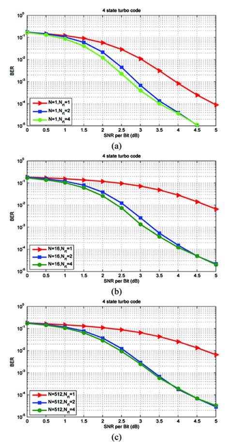 Data Detection in Single User Massive MIMO Using Re